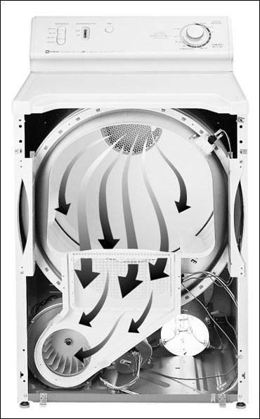 Mdg7500aww Maytag Mdg7500aww Neptune Series Gas Dryers