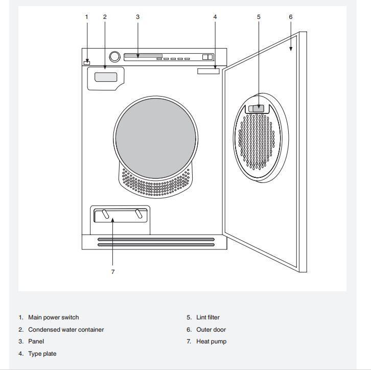 T884xlhpw Asko T884xlhpw Xl Series Electric Dryers